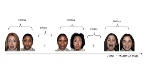A picture illustrating different face expressions.